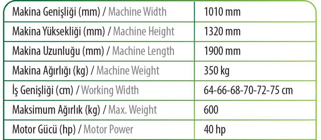 gübreli-ara-çapa-boğaz-doldurma-makinası-özellikleri