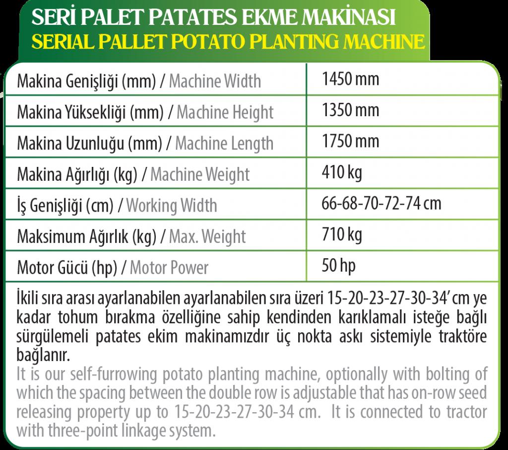 serial-pallet-potato-planting-machine-features
